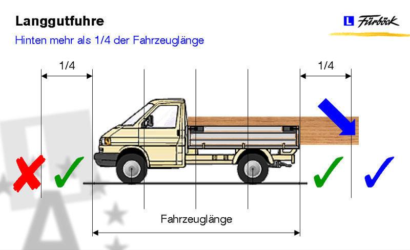 fahrschule f rb ck in m dling kursabend b1. Black Bedroom Furniture Sets. Home Design Ideas