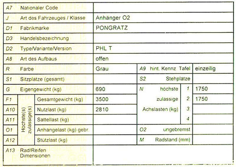 Fahrschule Fürböck in Mödling: Vorschriften